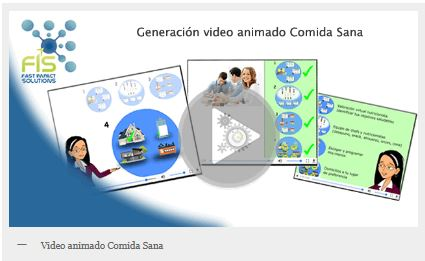 Video Animado - Emprendimiento Comida Sana